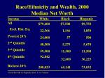 race ethnicity and wealth 2000 median net worth