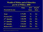 wealth of whites and of minorities per 1 of whites 2000