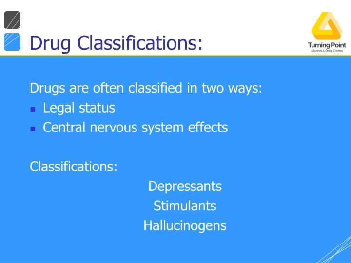 Drug Classifications: