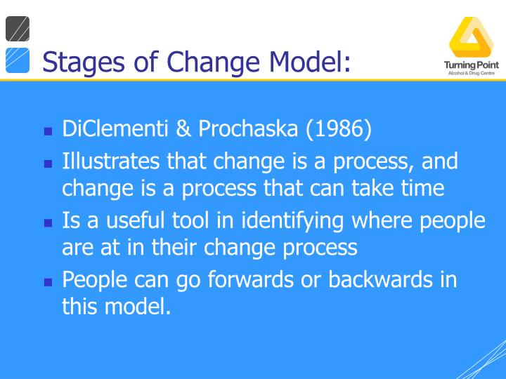Stages of Change Model: