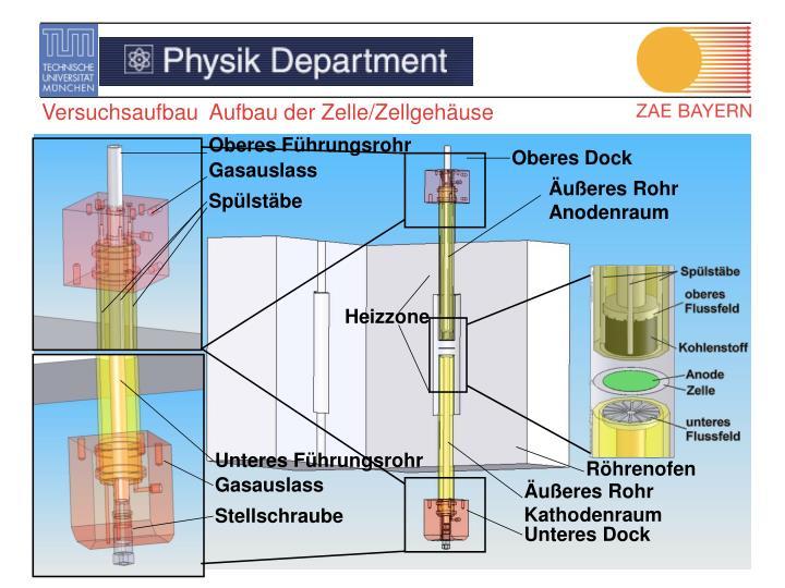 Versuchsaufbau  Aufbau der Zelle/Zellgehäuse