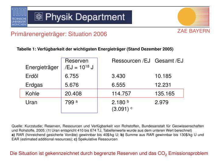 Primärenergieträger: Situation 2006