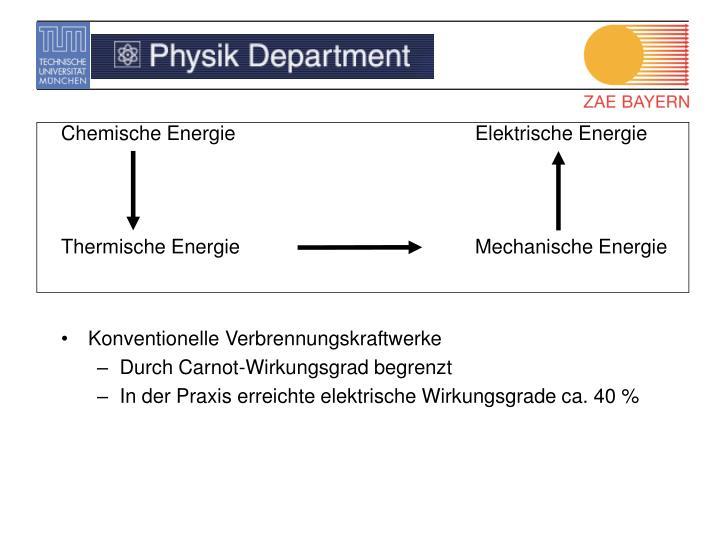 Chemische Energie