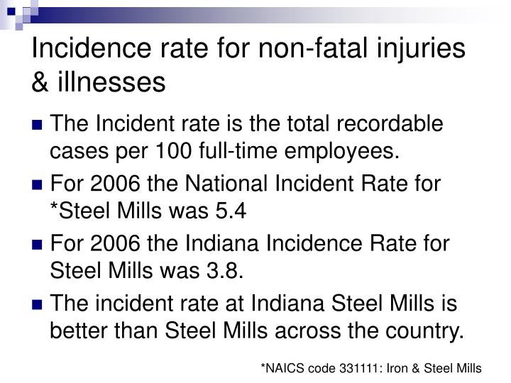 Incidence rate for non-fatal injuries & illnesses
