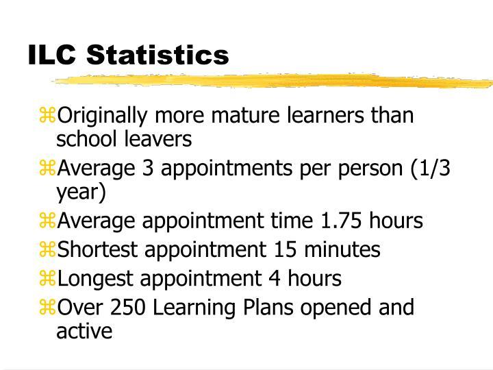 ILC Statistics