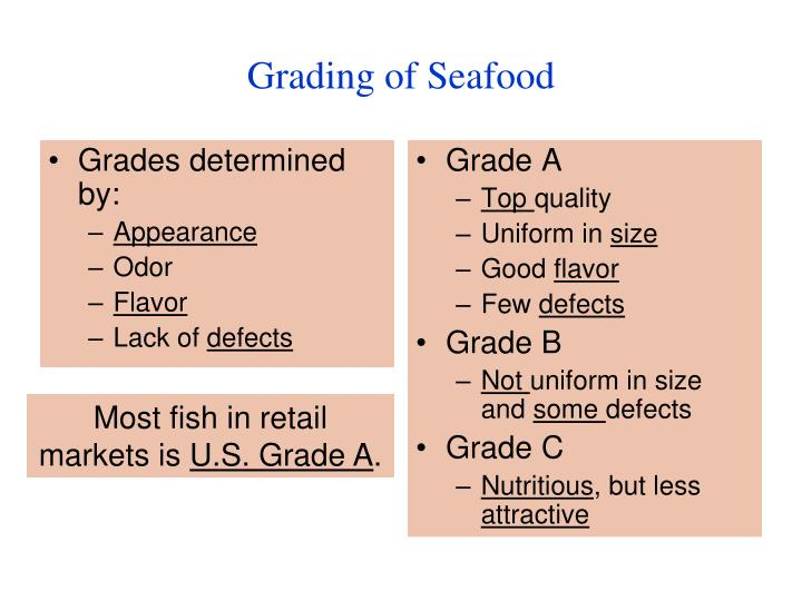 Grades determined by: