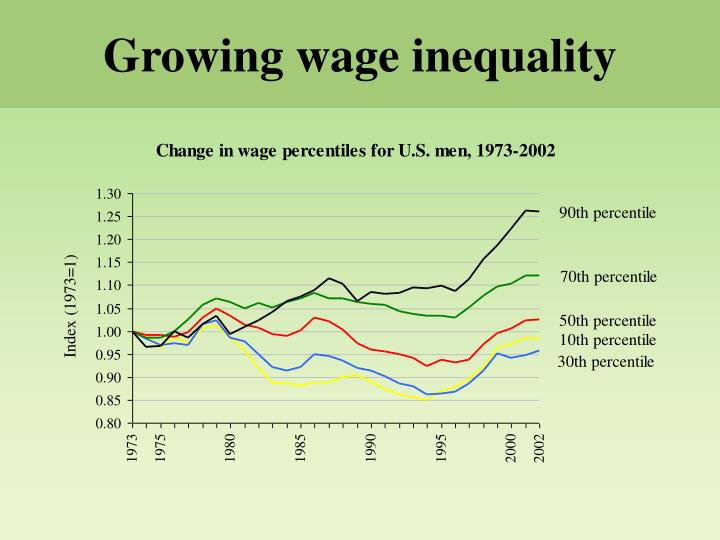 Growing wage inequality