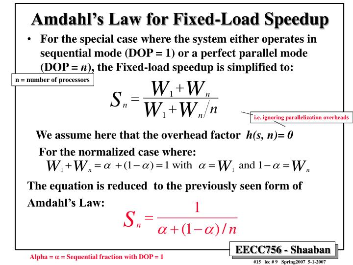 Amdahl's Law for Fixed-Load Speedup