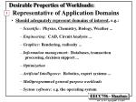 desirable properties of workloads representative of application domains