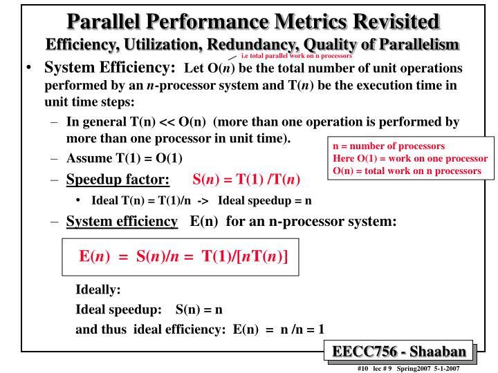 Efficiency, Utilization, Redundancy, Quality of Parallelism