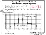 example concurrency profile of a divide and conquer algorithm