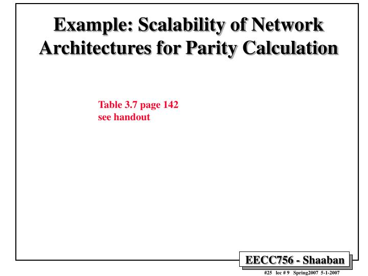 Example: Scalability of Network Architectures for Parity Calculation