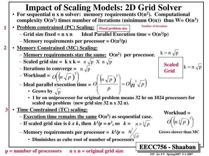 Impact of Scaling Models: 2D Grid Solver