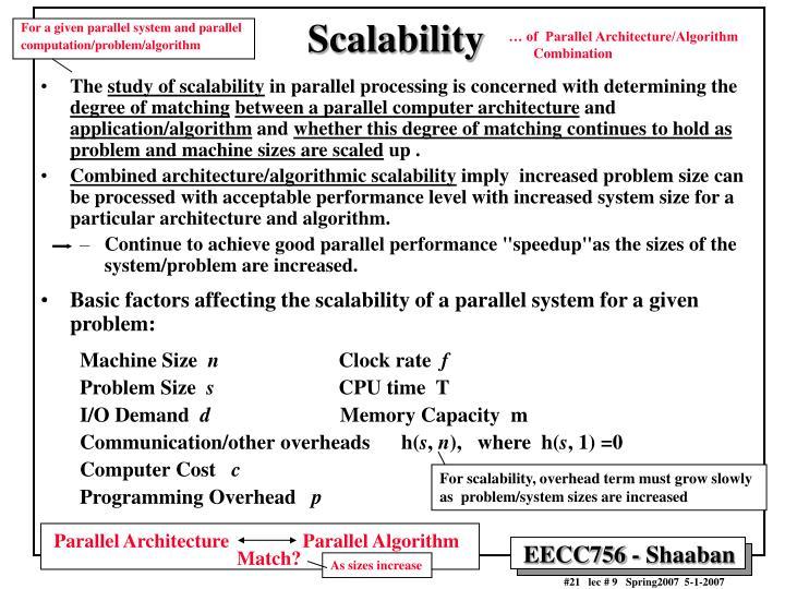 Parallel Architecture               Parallel Algorithm