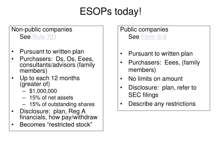 ESOPs today!