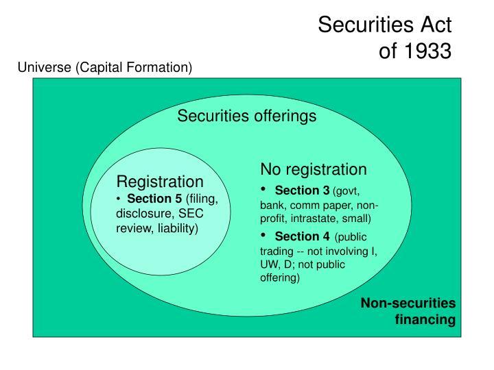 Securities Act