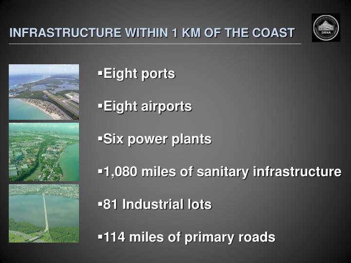 INFRASTRUCTURE WITHIN 1 KM OF THE COAST