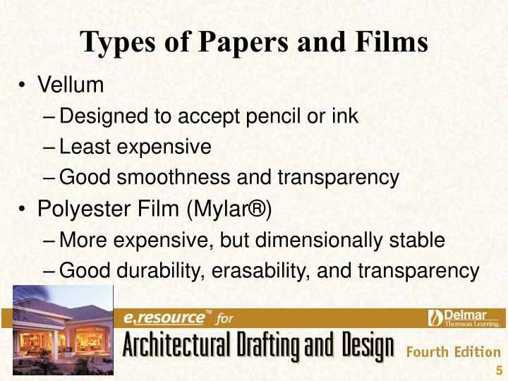 Types of Papers and Films