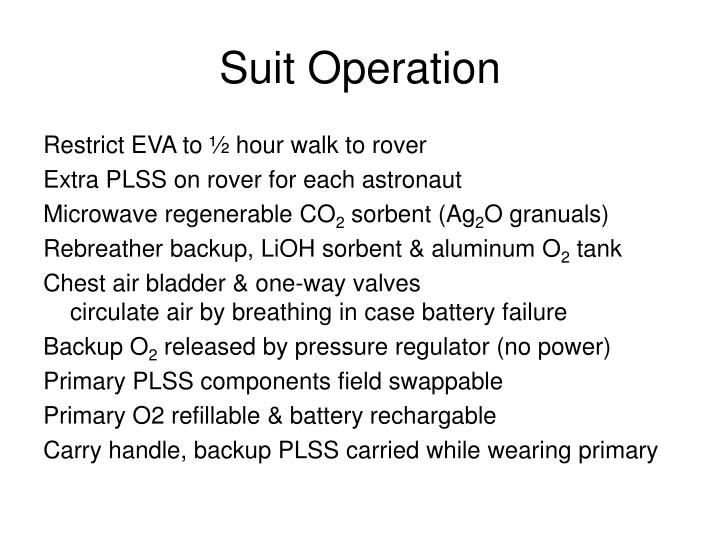 Suit Operation