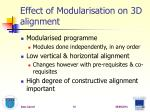 effect of modularisation on 3d alignment1