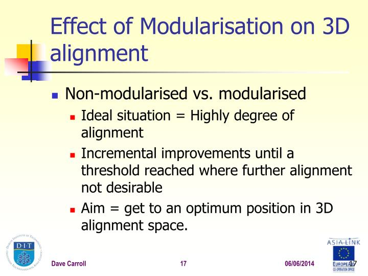 Effect of Modularisation on