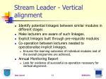stream leader vertical alignment
