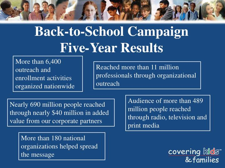 Back-to-School Campaign