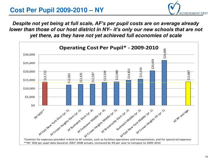 Cost Per Pupil 2009-2010 – NY