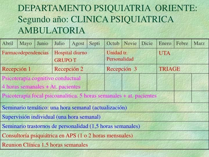 DEPARTAMENTO PSIQUIATRIA  ORIENTE: Segundo año: CLINICA PSIQUIATRICA AMBULATORIA