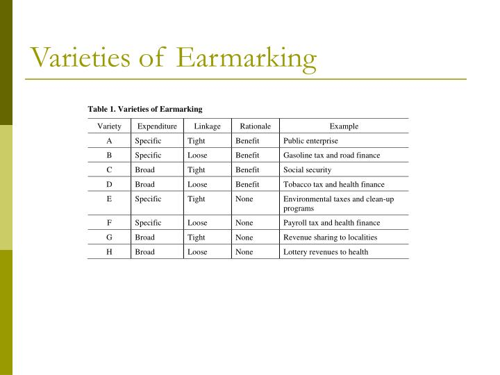 Varieties of Earmarking