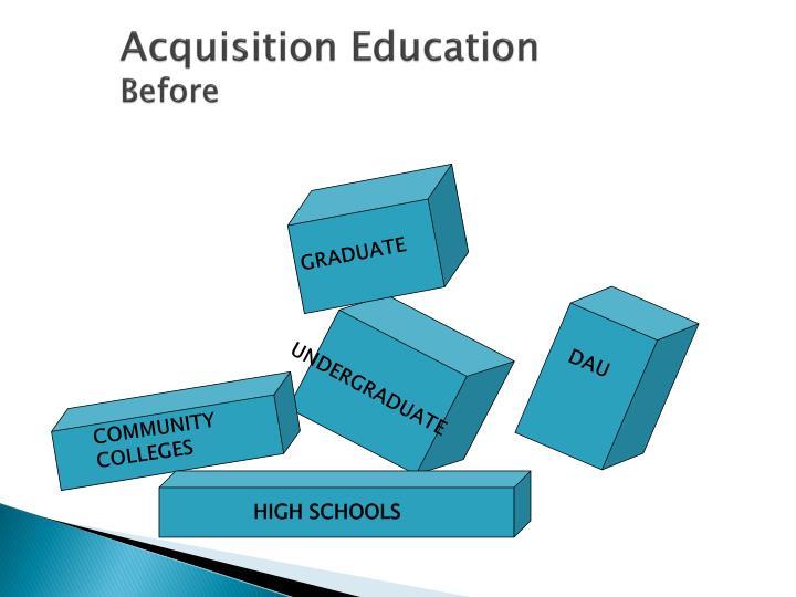 Acquisition Education