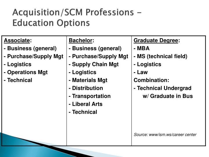 Acquisition/SCM Professions -