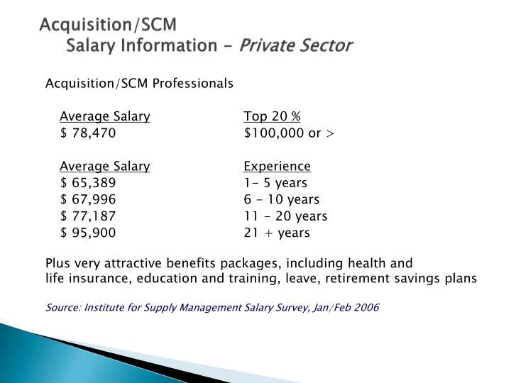 Acquisition/SCM