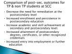 comparison of post sec outcomes for tp non tp students at scc
