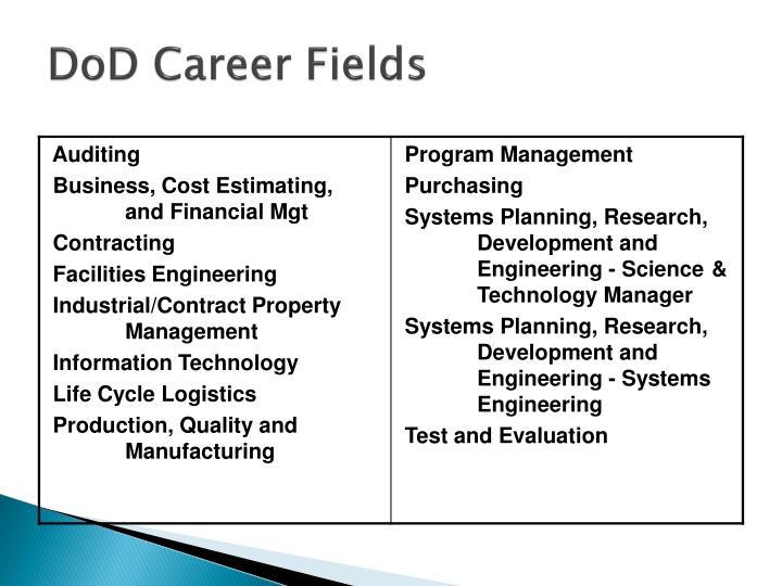 DoD Career Fields