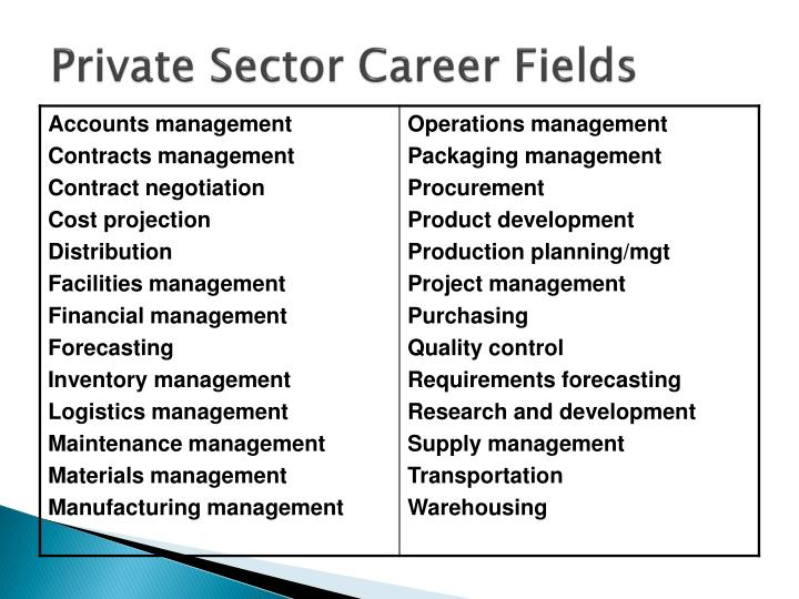 Private Sector Career Fields