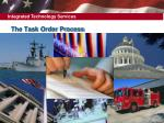 the task order process