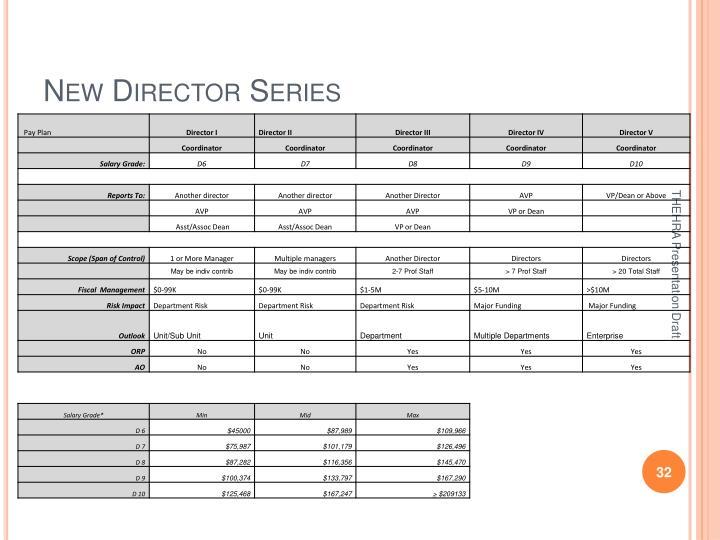 New Director Series