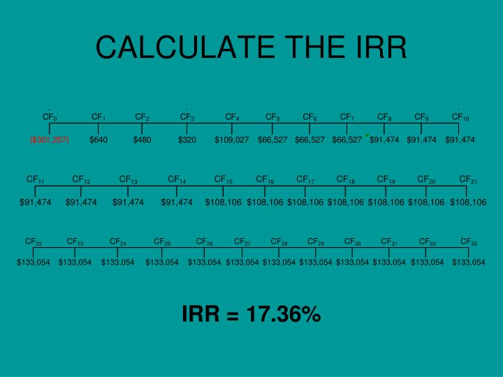 CALCULATE THE IRR