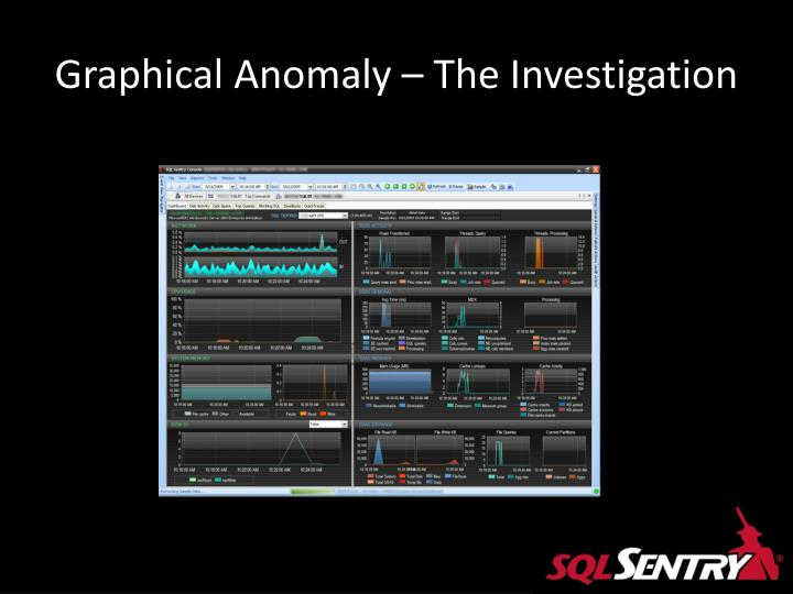 Graphical Anomaly – The Investigation