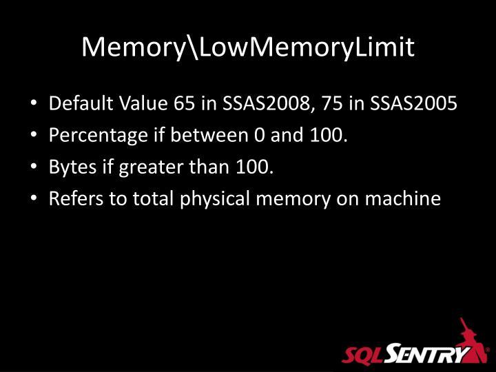 Memory\LowMemoryLimit