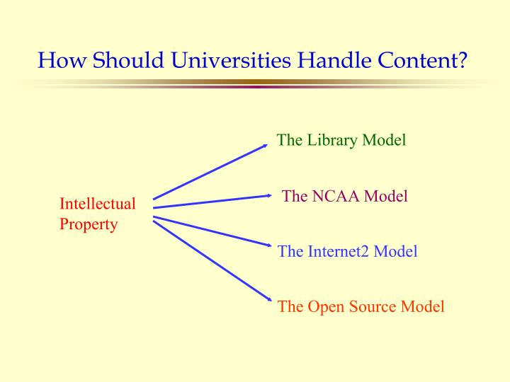 How Should Universities Handle Content?