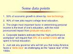 some data points