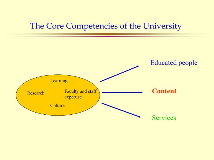 The Core Competencies of the University