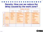 density how can we reduce the delay caused by the work zone