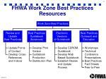 fhwa work zone best practices resources