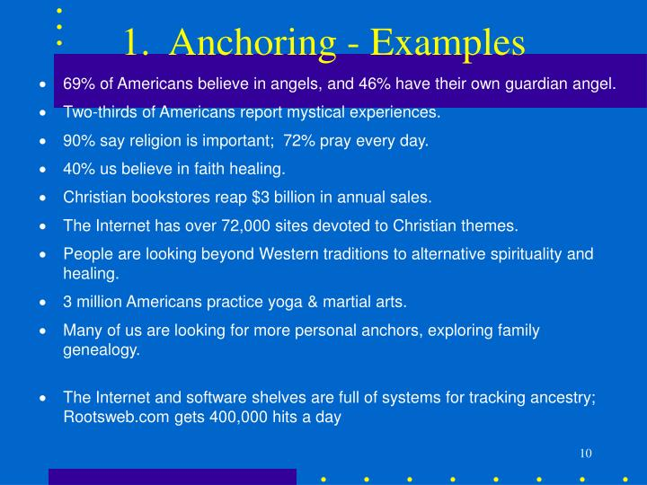 1.  Anchoring - Examples