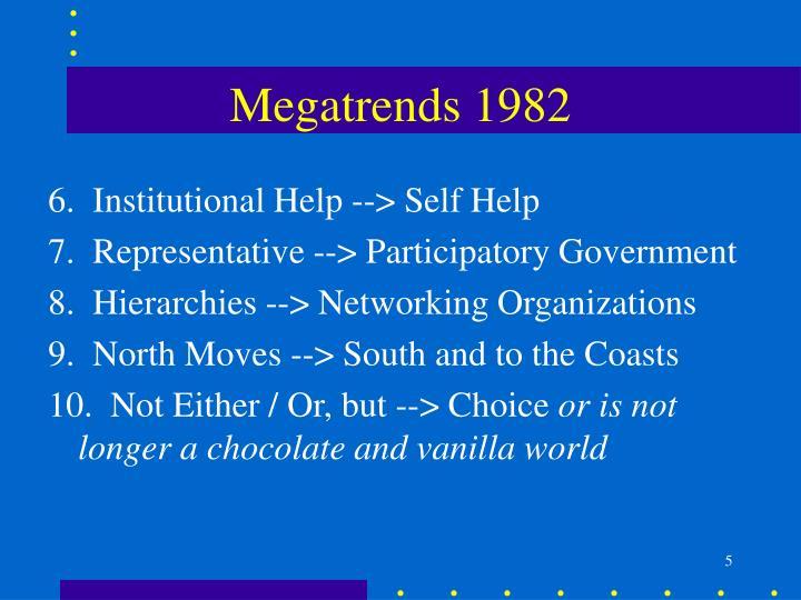 Megatrends 1982