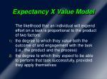 expectancy x value model
