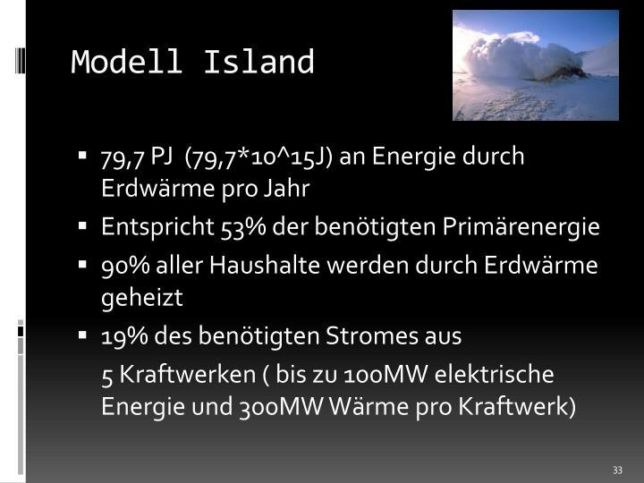Modell Island